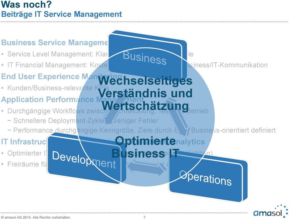Business/IT-Kommunikation End User Experience Monitoring Kunden/Business-relevante KPIs Application Performance Management Wechselseitiges Verständnis und Wertschätzung Durchgängige