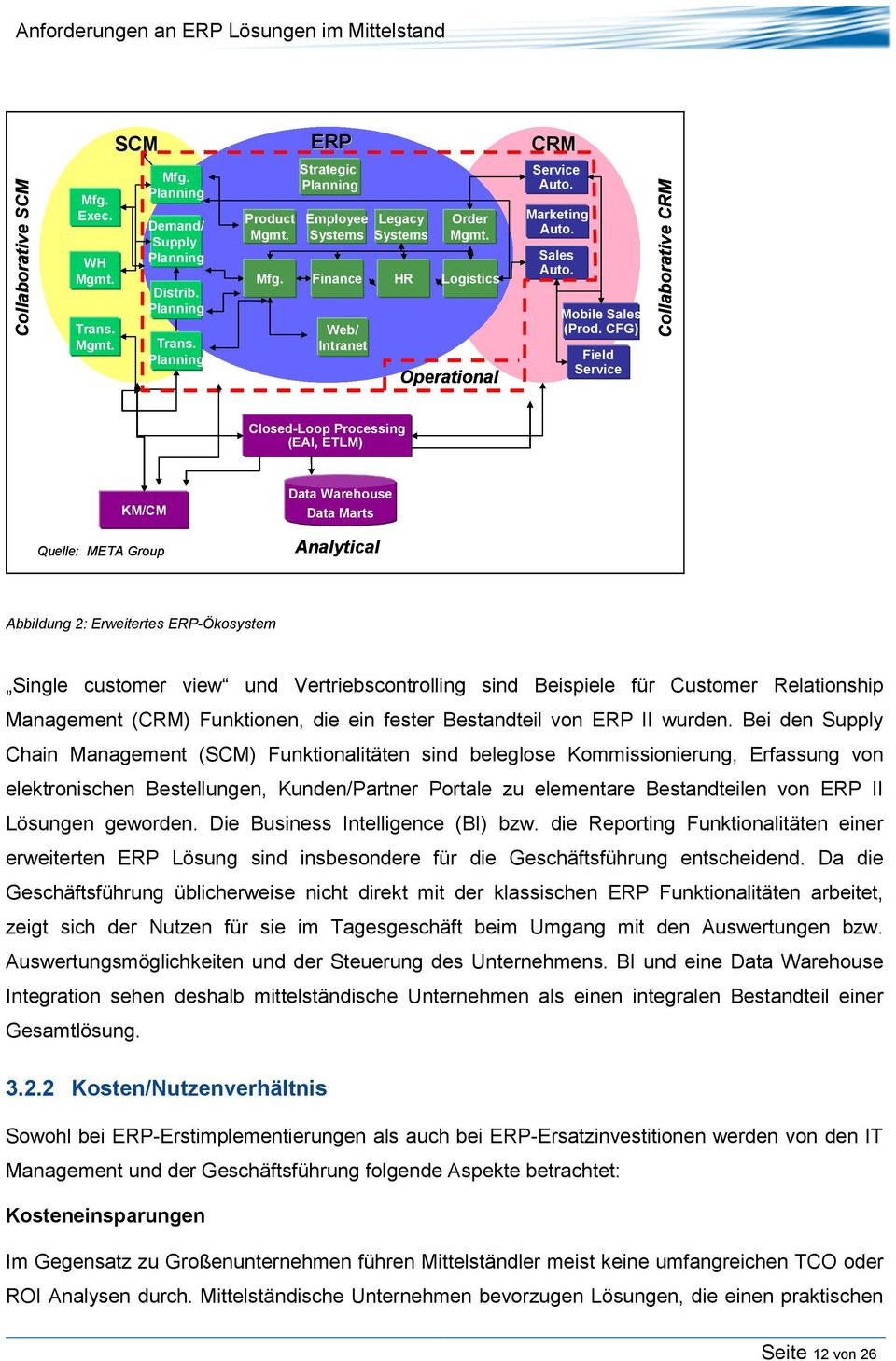 CFG) Field Service Collaborative CRM Closed-Loop Processing (EAI, ETLM) KM/CM Data Warehouse Data Marts Quelle: META Group Analytical Abbildung 2: Erweitertes ERP-Ökosystem Single customer view und