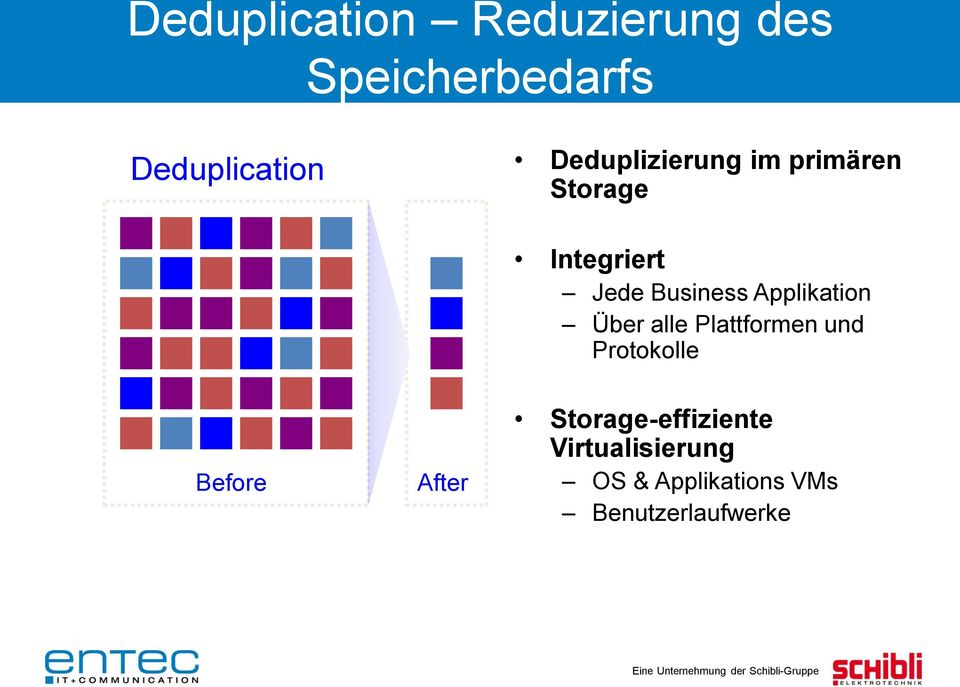 Applikation Über alle Plattformen und Protokolle Before After