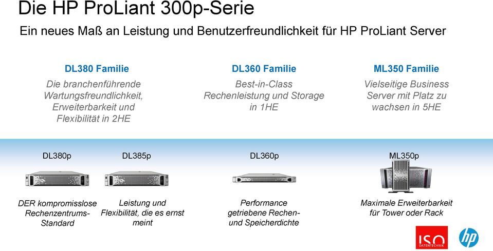 in 1HE ML350 Familie Vielseitige Business Server mit Platz zu wachsen in 5HE DL380p DL385p DL360p ML350p DER kompromisslose