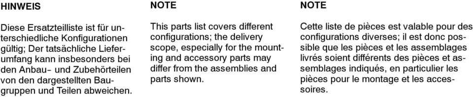 NOTE This parts list covers different configurations; the delivery scope, especially for the mounting and accessory parts may differ from the assemblies and