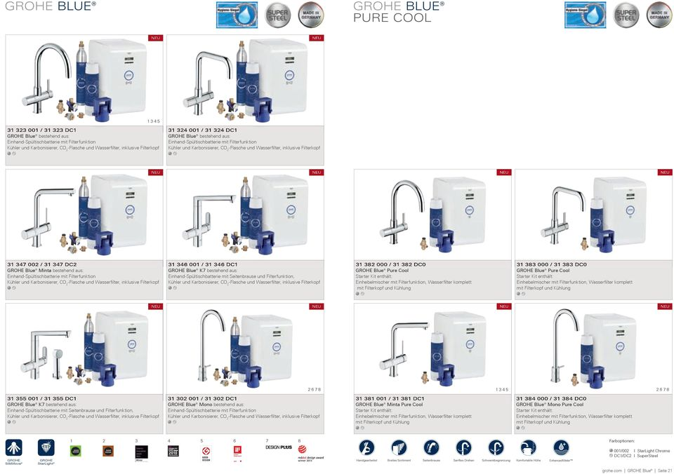 grohe blue wassergenuss im handumdrehen i grohe at i pdf. Black Bedroom Furniture Sets. Home Design Ideas