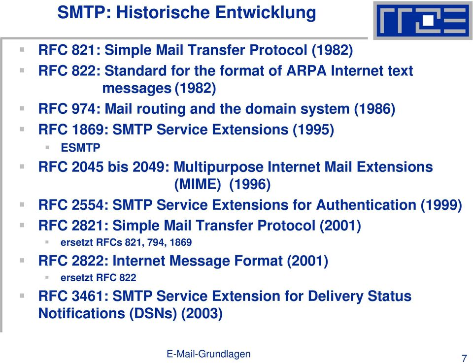 Extensions (MIME) (1996) RFC 2554: SMTP Service Extensions for Authentication (1999) RFC 2821: Simple Mail Transfer Protocol (2001) ersetzt RFCs
