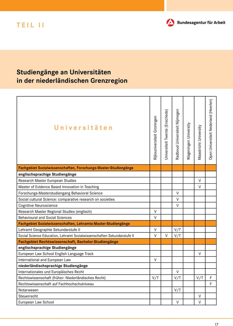 Forschungs-Masterstudiengang Behavioral Science Social cultural Science: comparative research on societies Cognitive Neuroscience Research Master Regional Studies (englisch) Behavioural and Social