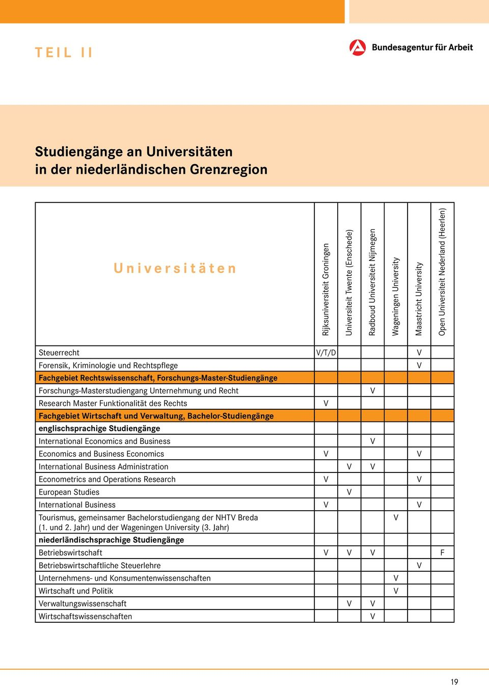 Master Funktionalität des Rechts Fachgebiet Wirtschaft und erwaltung, Bachelor-Studiengänge englischsprachige Studiengänge International Economics and Business Economics and Business Economics