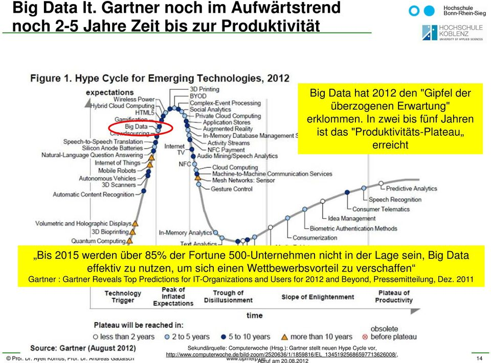 Wettbewerbsvorteil zu verschaffen Gartner : Gartner Reveals Top Predictions for IT-Organizations and Users for 2012 and Beyond, Pressemitteilung, Dez.