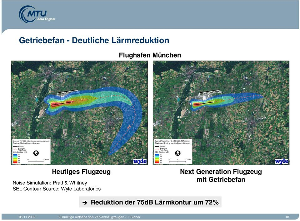 Laboratories Next Generation Flugzeug mit Getriebefan Reduktion der 75dB