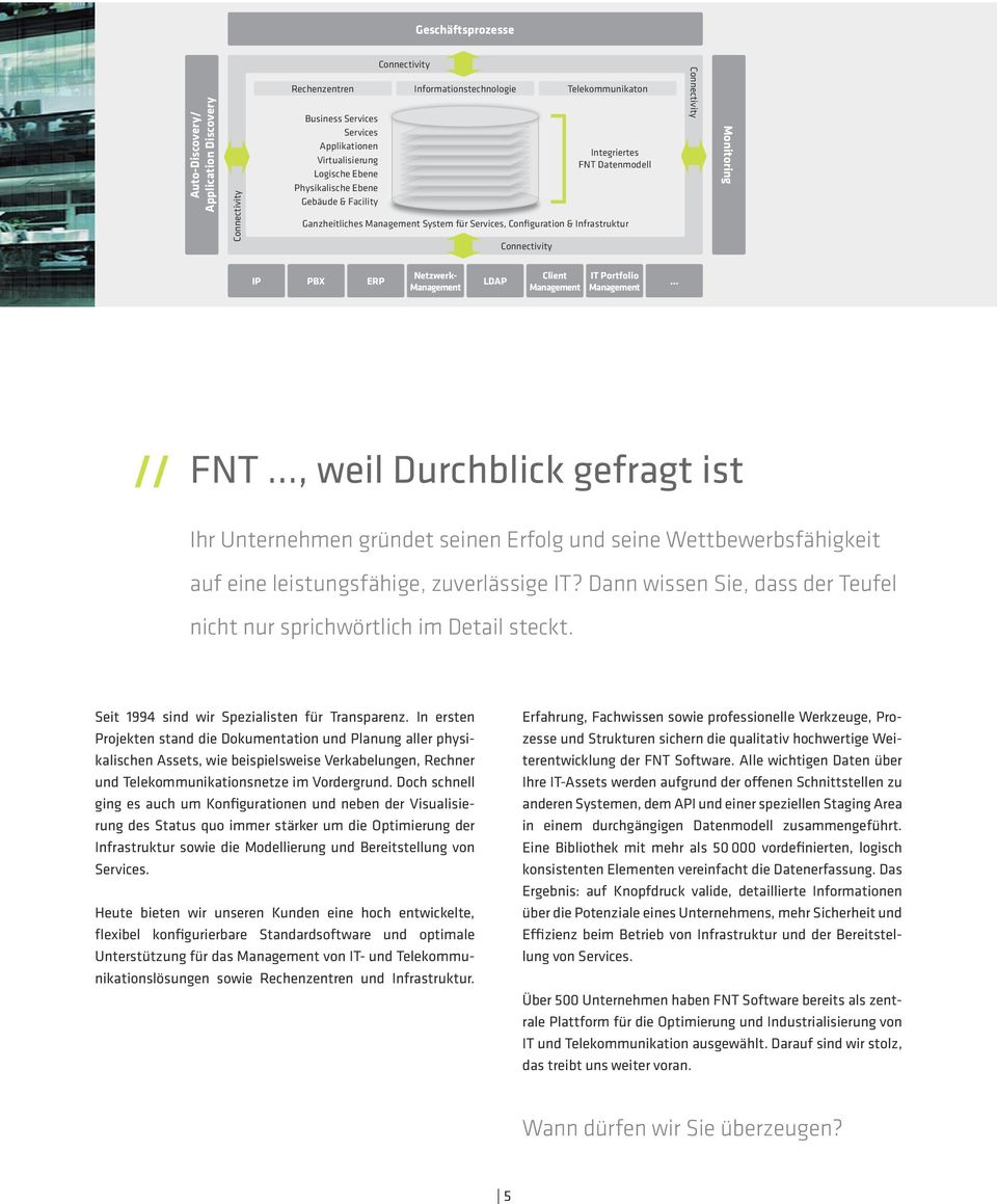 PBX ERP Netzwerk- Management LDAP Client Management IT Portfolio Management.