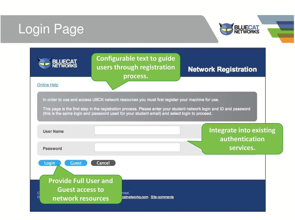 Integrate into existing authentication