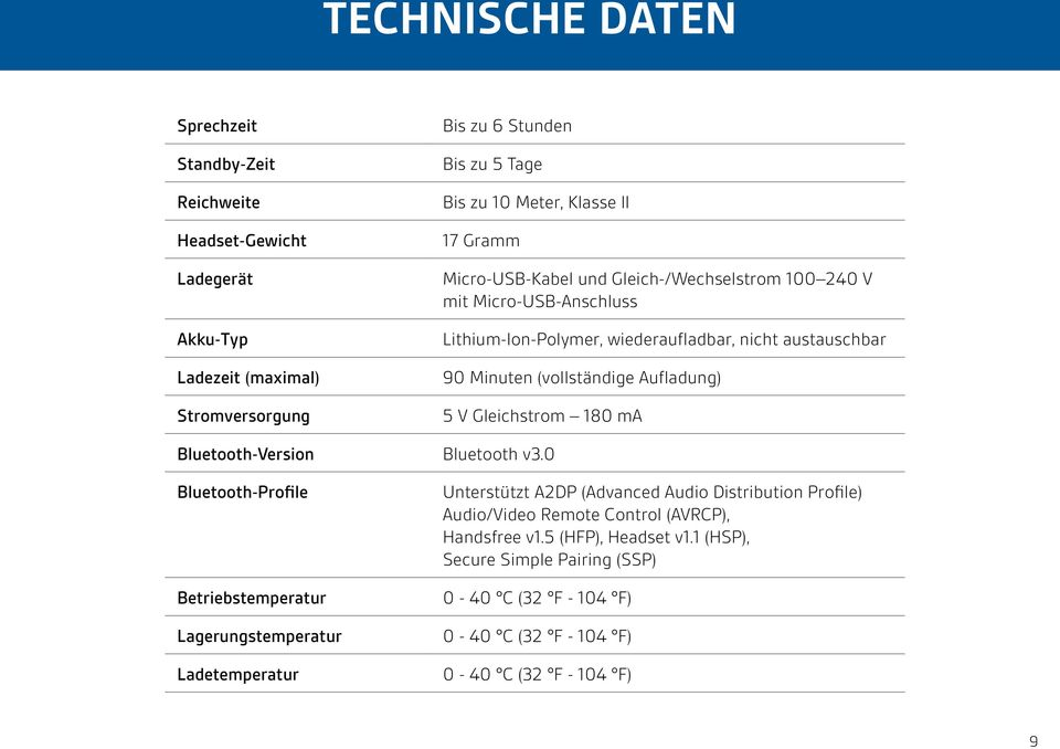 Aufladung) 5 V Gleichstrom 180 ma Bluetooth-Version Bluetooth v3.