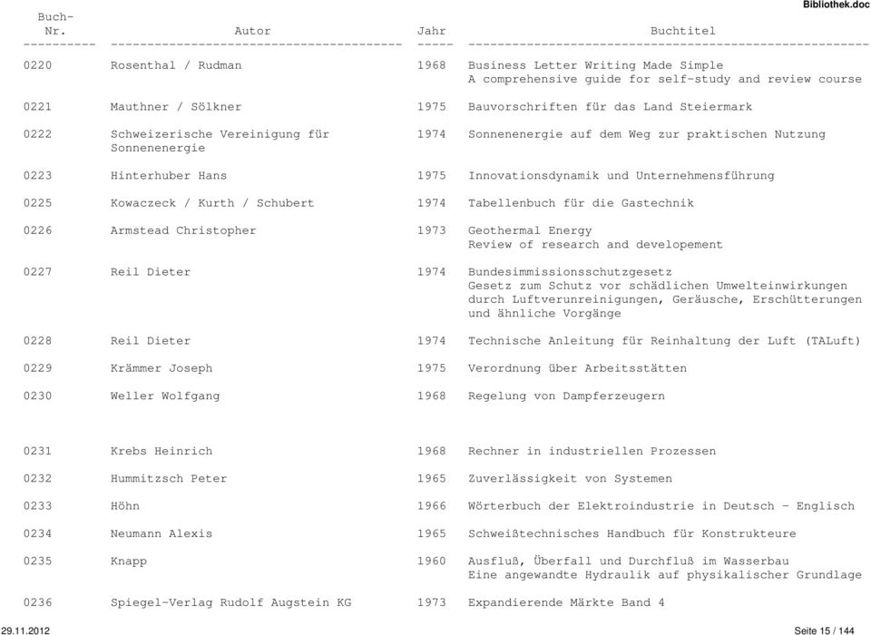 Schubert 1974 Tabellenbuch für die Gastechnik 0226 Armstead Christopher 1973 Geothermal Energy Review of research and developement 0227 Reil Dieter 1974 Bundesimmissionsschutzgesetz Gesetz zum Schutz