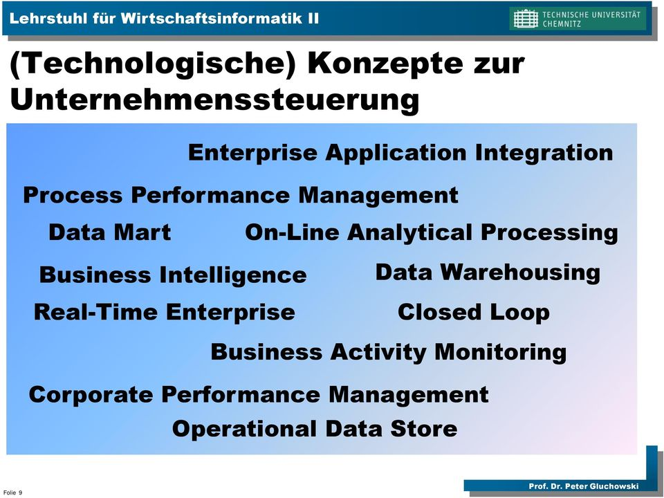 Processing Business Intelligence Real-Time Enterprise Data Warehousing Closed
