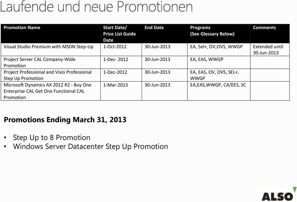 Visio Professional Step Up Promotion 1-Dec-2012 30-Jun-2013 EA, EAS, OV, OVS, SEL+, WWGP Microsoft Dynamics AX 2012 R2 - Buy One Enterprise CAL Get One