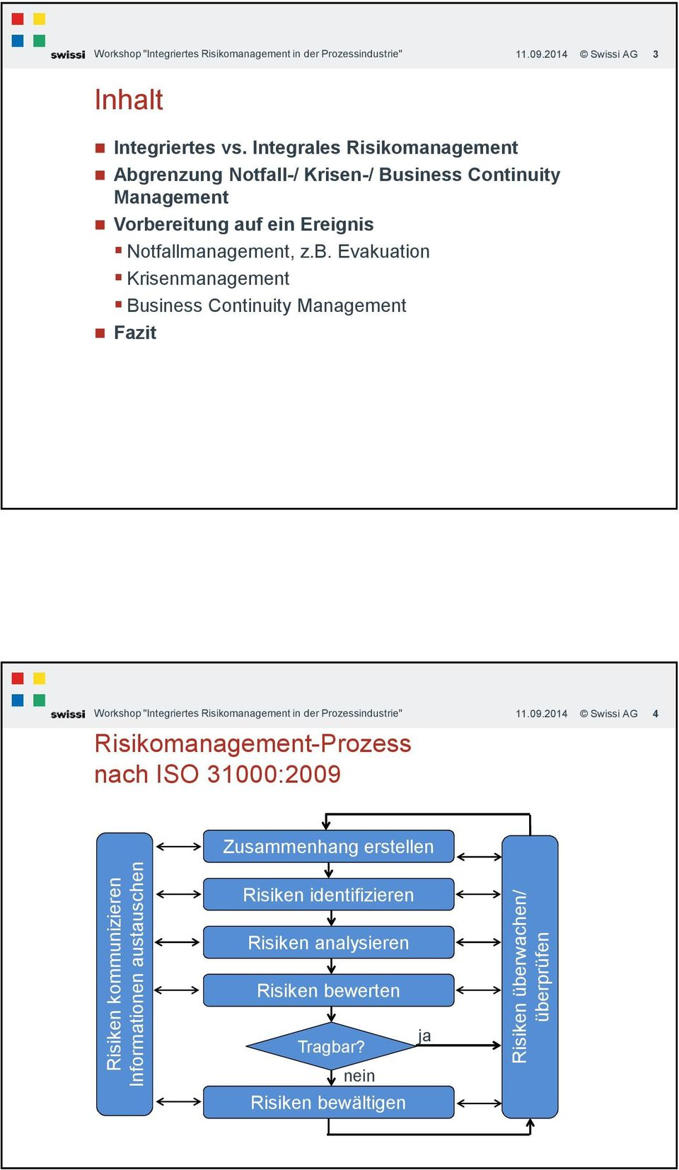 renzung Notfall-/ Krisen-/ Business Continuity Management Vorbe
