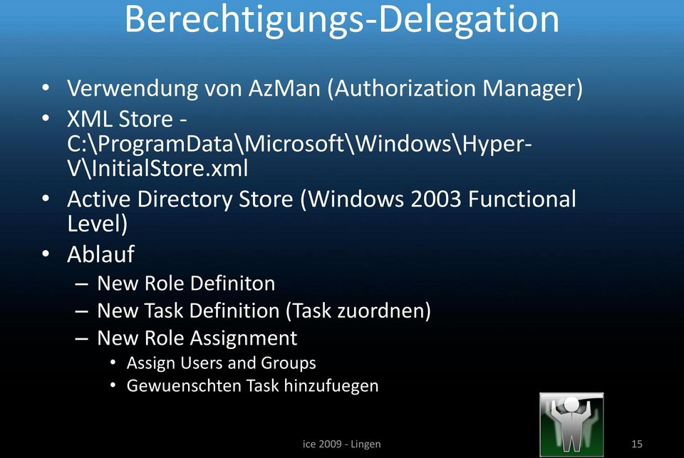 xml Active Directory Store (Windows 2003 Functional Level) Ablauf New Role Definiton