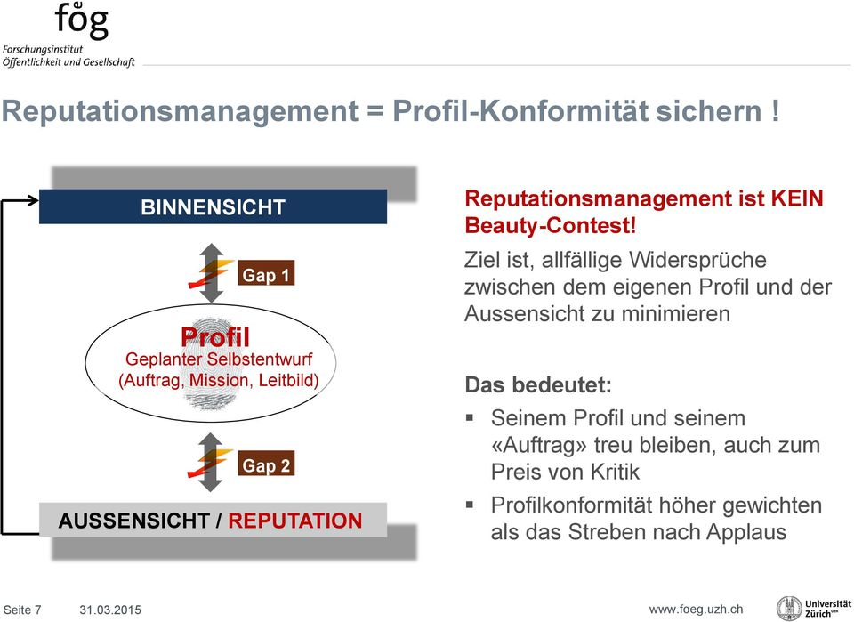 Reputationsmanagement ist KEIN Beauty-Contest!