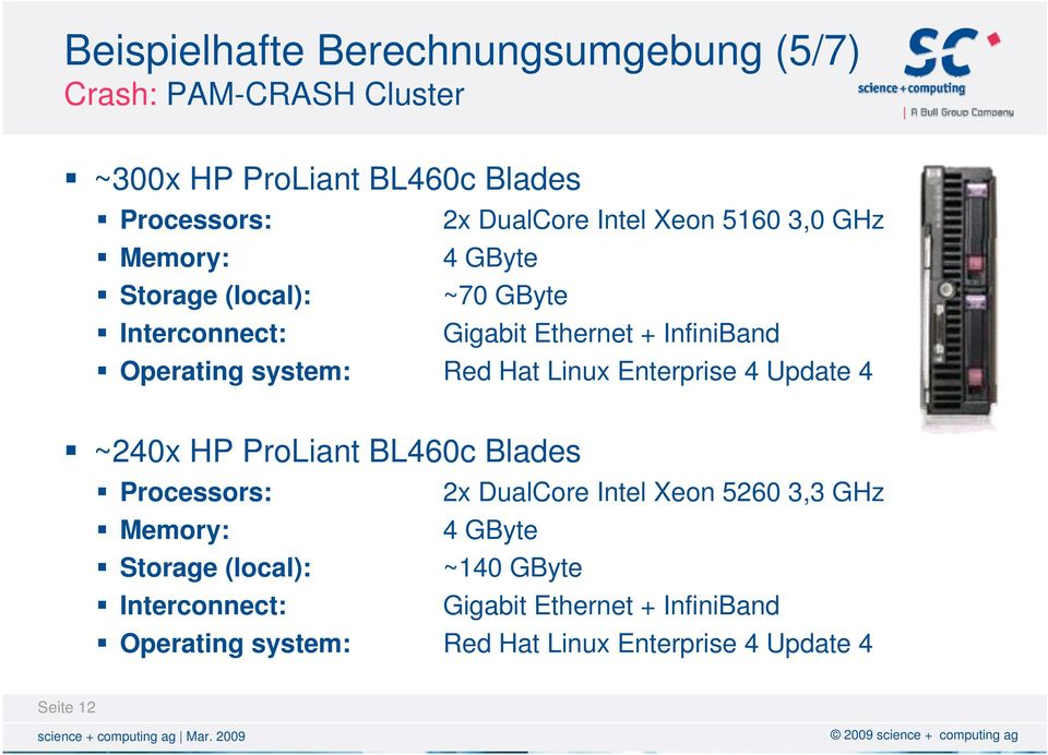 Hat Linux Enterprise 4 Update 4 ~240x HP ProLiant BL460c Blades Processors: 2x DualCore Intel Xeon 5260 3,3 GHz Memory: 4 GByte