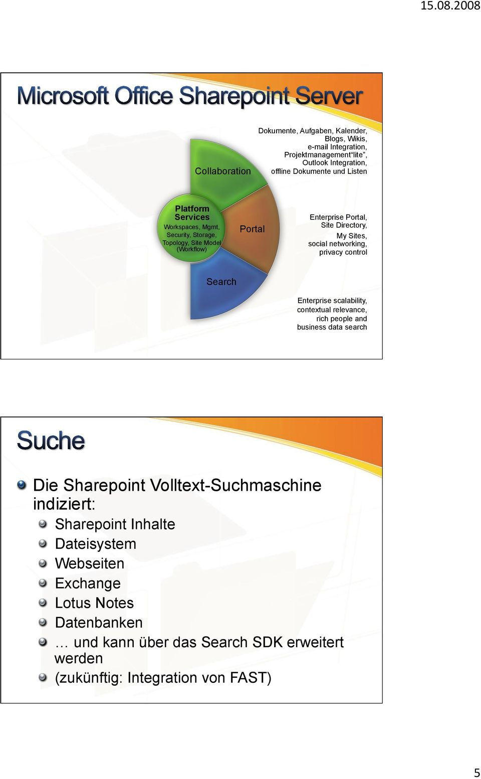 networking, privacy control Search Enterprise scalability, contextual relevance, rich people and business data search Die Sharepoint Volltext-Suchmaschine