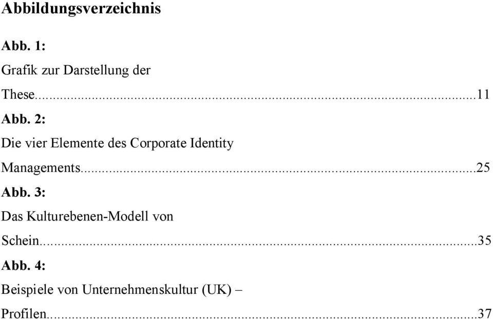 2: Die vier Elemente des Corporate Identity Managements.
