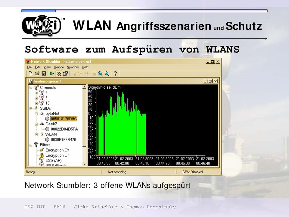 WLANS Network
