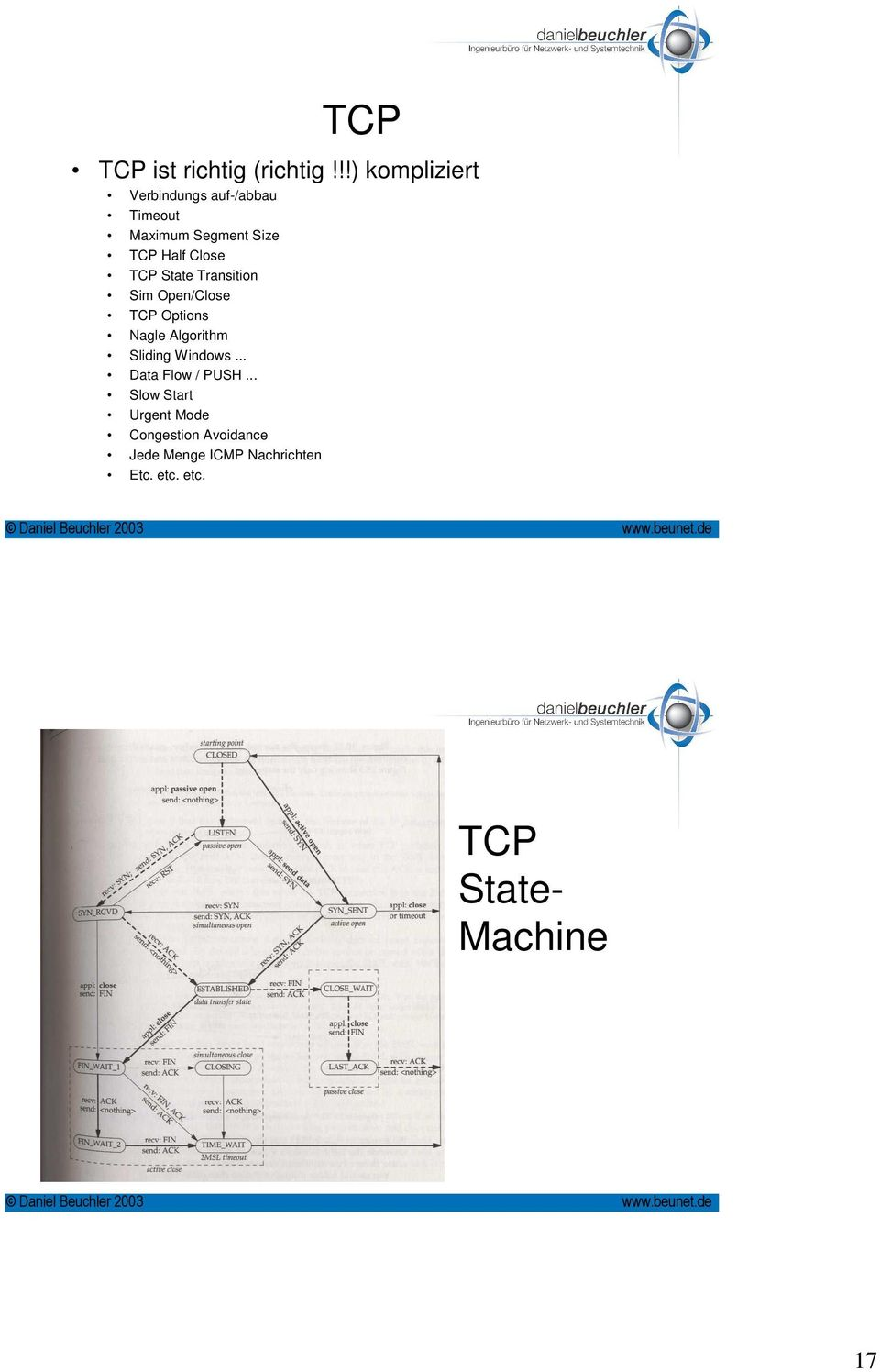 Close TCP State Transition Sim Open/Close TCP Options Nagle Algorithm Sliding