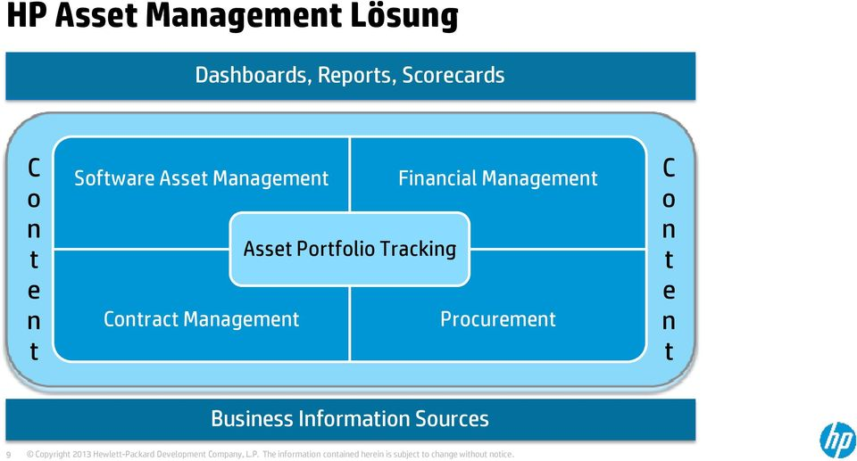 Financial Management Asset Portfolio Tracking Contract