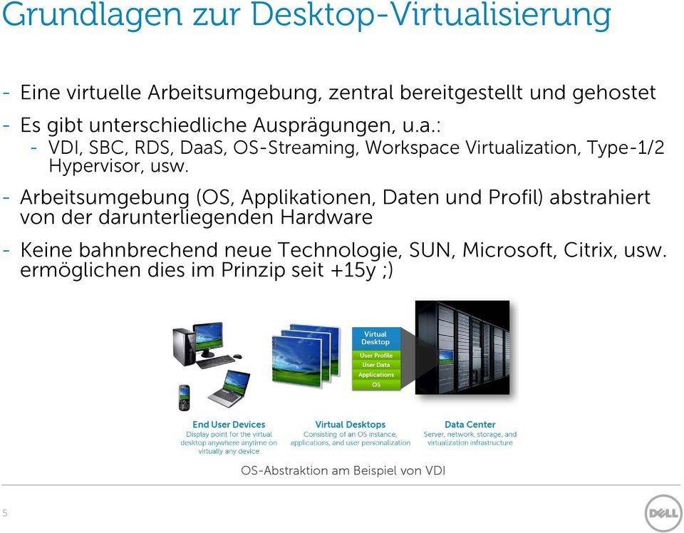 : - VDI, SBC, RDS, DaaS, OS-Streaming, Workspace Virtualization, Type-1/2 Hypervisor, usw.