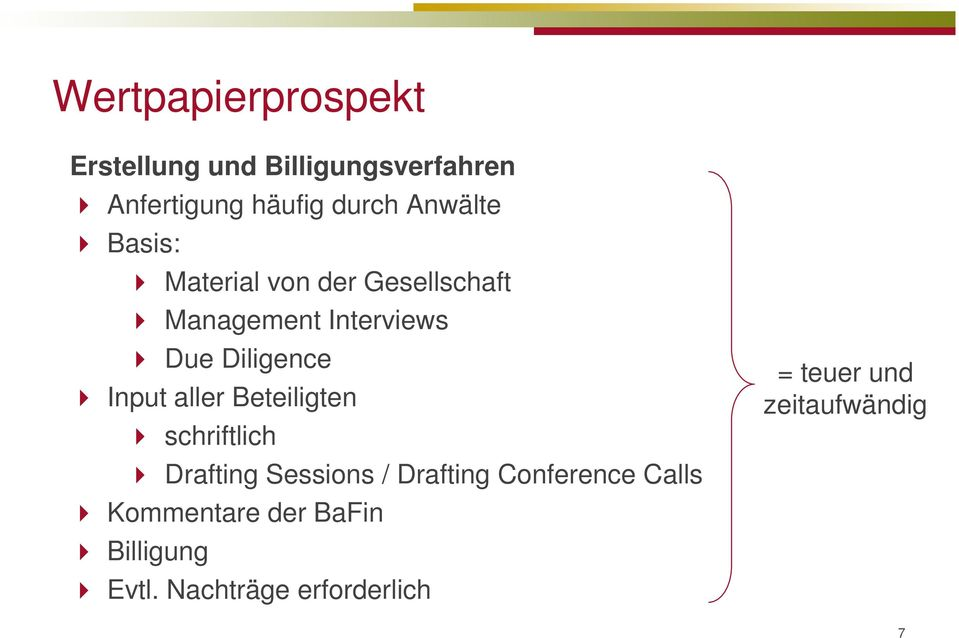 Input aller Beteiligten schriftlich Drafting Sessions / Drafting Conference Calls