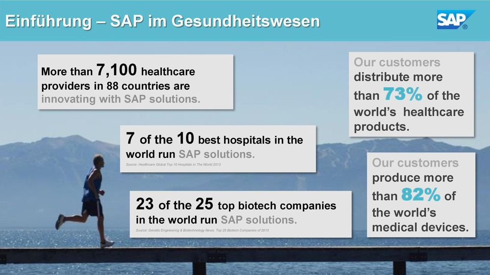 Source: Healthcare Global Top 10 Hospitals In The World 2013 23 of the 25 top biotech companies in the world run SAP solutions.