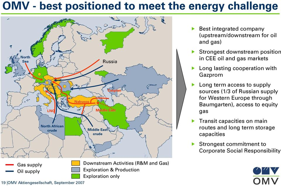 through Baumgarten), access to equity gas North African crude Middle East crude Transit capacities on main routes and long term storage capacities Strongest commitment