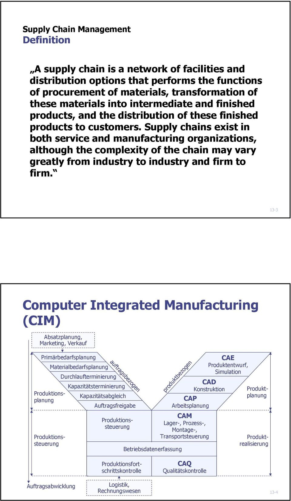 Supply chains exist in both service and manufacturing organizations, although the complexity of the chain may vary greatly from industry to industry and firm to firm.