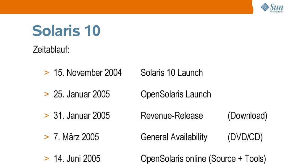 Januar 2005 OpenSolaris Launch > 31.