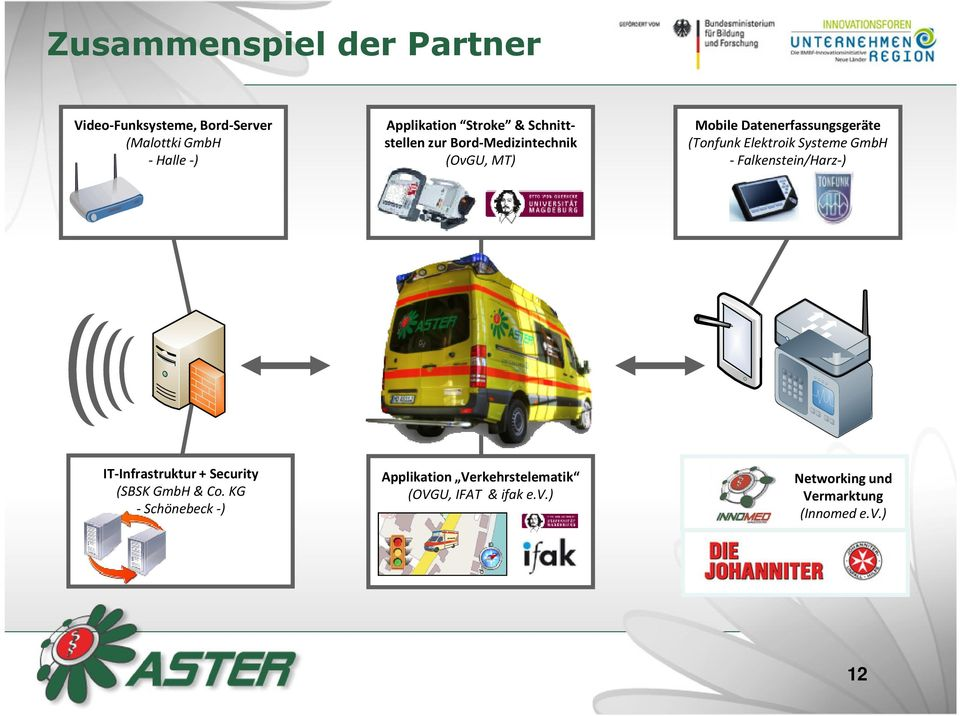 Elektroik Systeme GmbH - Falkenstein/Harz-) IT-Infrastruktur + Security (SBSK GmbH & Co.