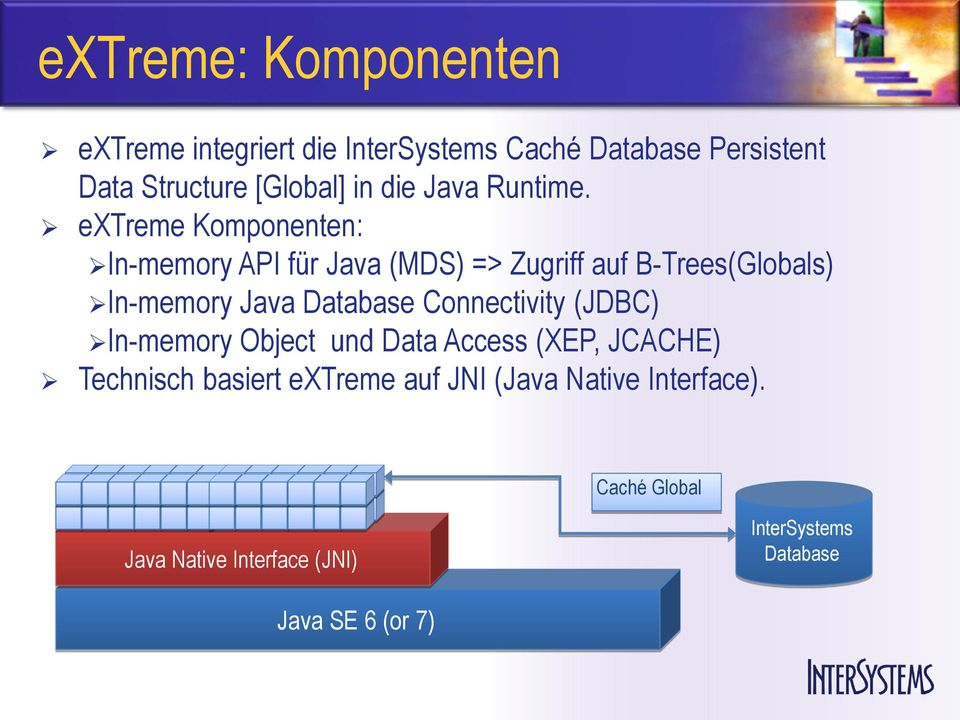 extreme Komponenten: In-memory API für Java (MDS) => Zugriff auf B-Trees(Globals) In-memory Java Database