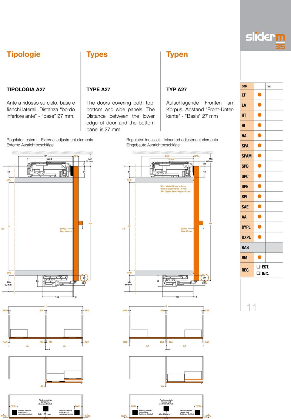 top, bottom and side panels. The Distance between the lower edge of door and the bottom panel is 27 mm.