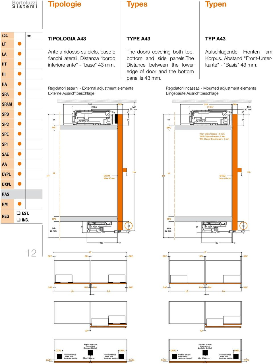 top, bottom and side panels.the Distance between the lower edge of door and the bottom panel is 43 mm.