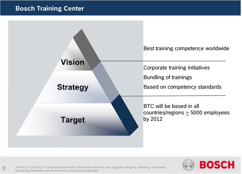 trainings Based on competency standards BTC will be