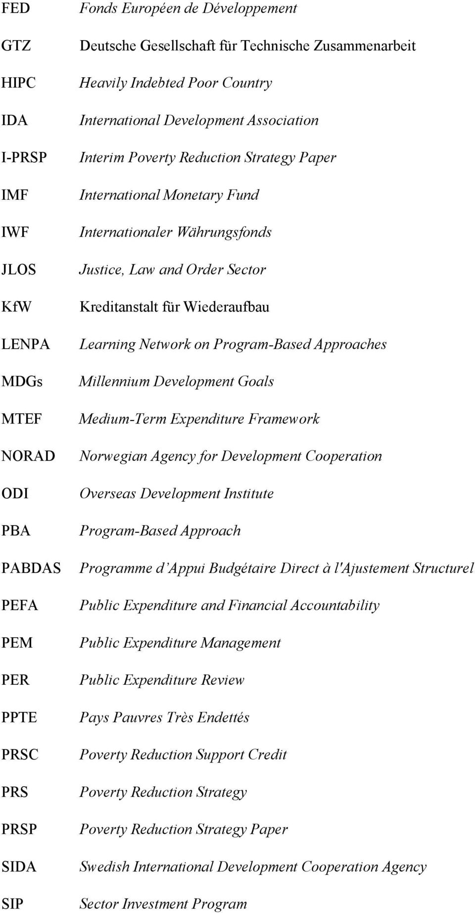 Order Sector Kreditanstalt für Wiederaufbau Learning Network on Program-Based Approaches Millennium Development Goals Medium-Term Expenditure Framework Norwegian Agency for Development Cooperation