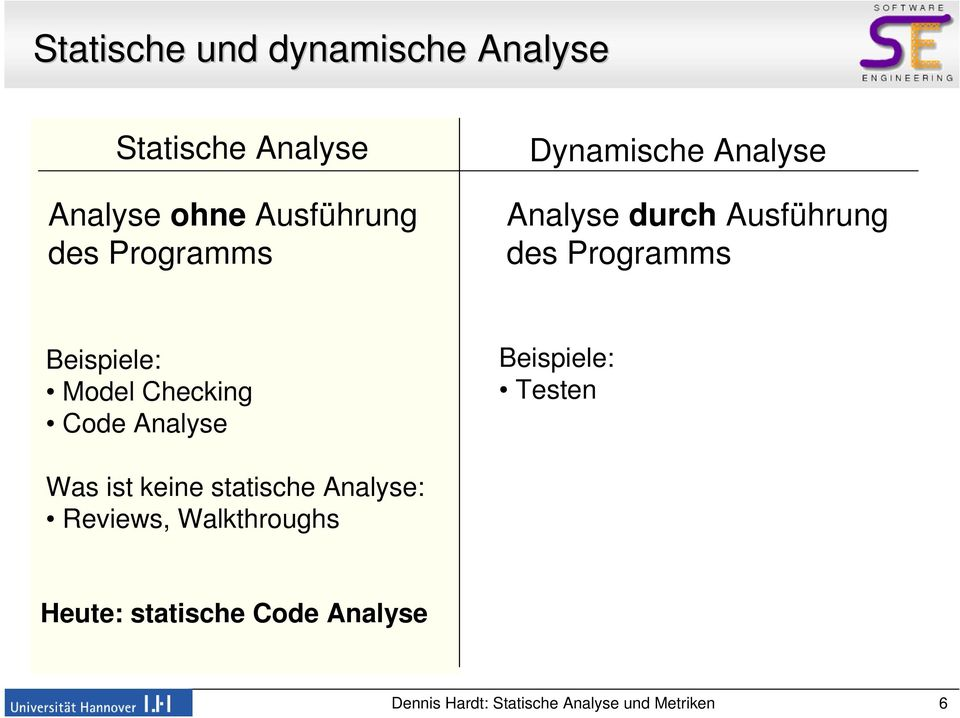 Programms Beispiele: Model Checking Code Analyse Beispiele: Testen Was