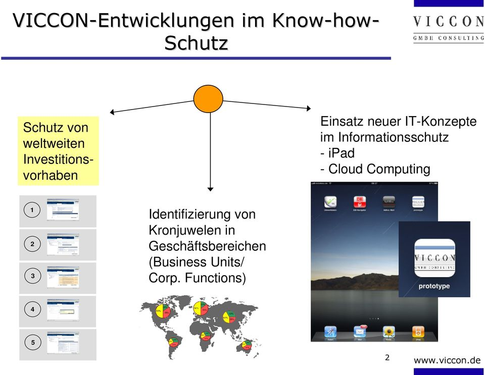 Informationsschutz - ipad - Cloud Computing 1 2 3