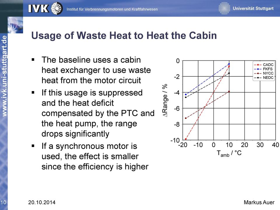 the heat pump, the range drops significantly If a synchronous motor is used, the effect is smaller