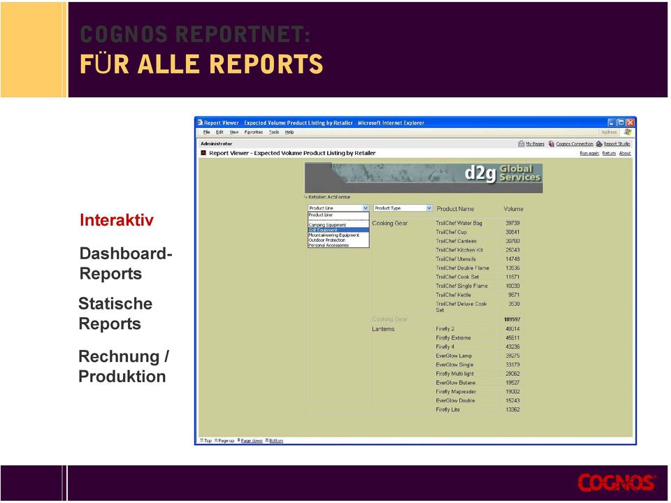 Dashboard- Reports