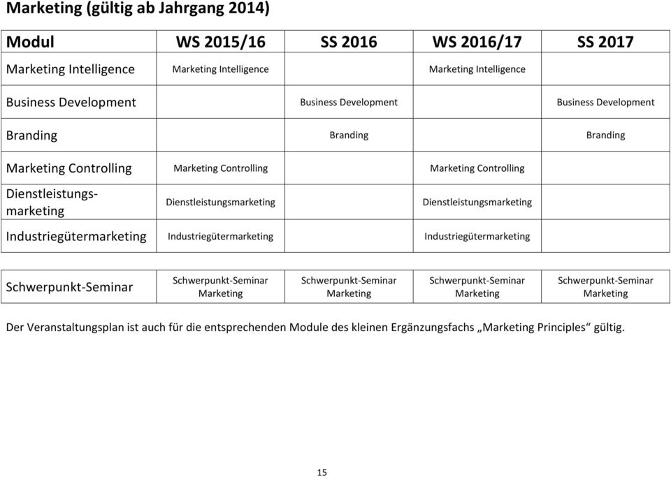 Dienstleistungsmarketing Dienstleistungsmarketing Dienstleistungsmarketing Industriegütermarketing Industriegütermarketing
