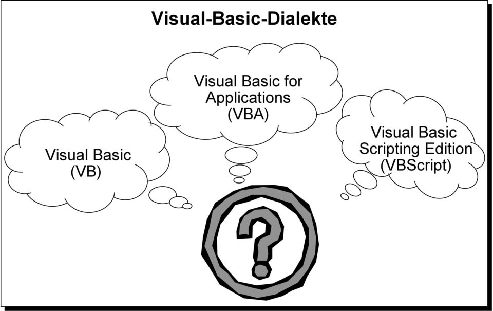 Applications (VBA) Visual