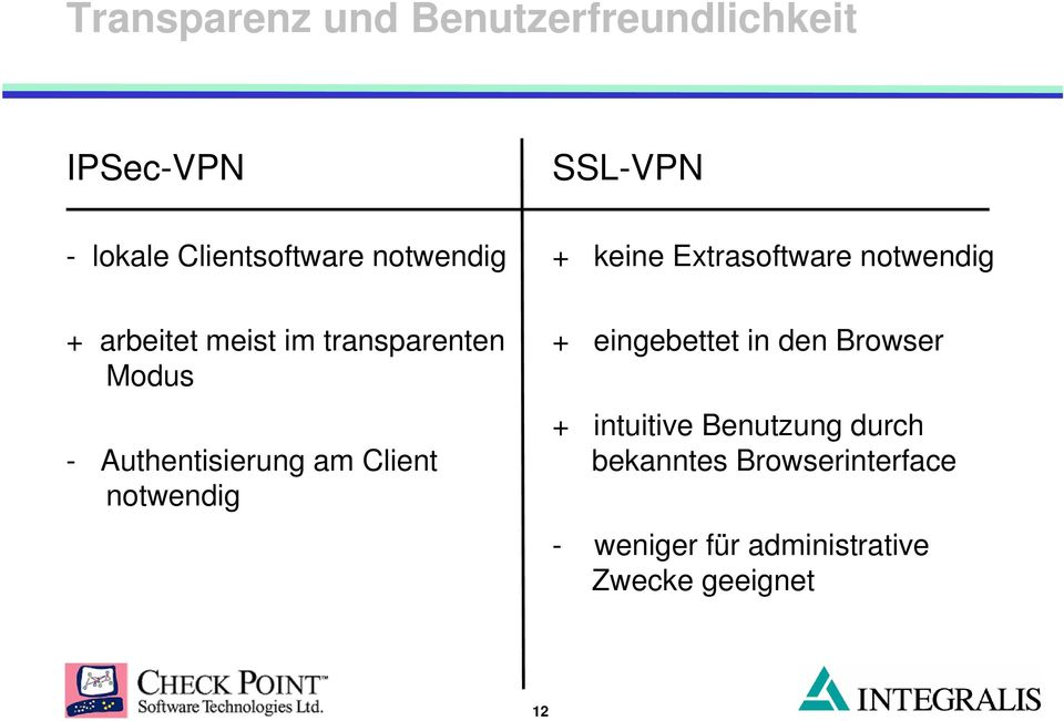 Authentisierung am Client notwendig + eingebettet in den Browser + intuitive