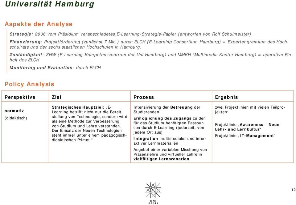 Zuständigkeit: ZHW (E-Learning-Kompetenzzentrum der Uni Hamburg) MMKH (Multimedia Kontor Hamburg) = operative Einheit des ELCH Monitoring Evaluation: durch ELCH Policy Analysis Perspektive Ziel