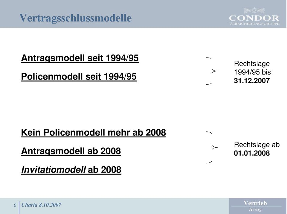 12.2007 Kein Policenmodell mehr ab 2008 Antragsmodell