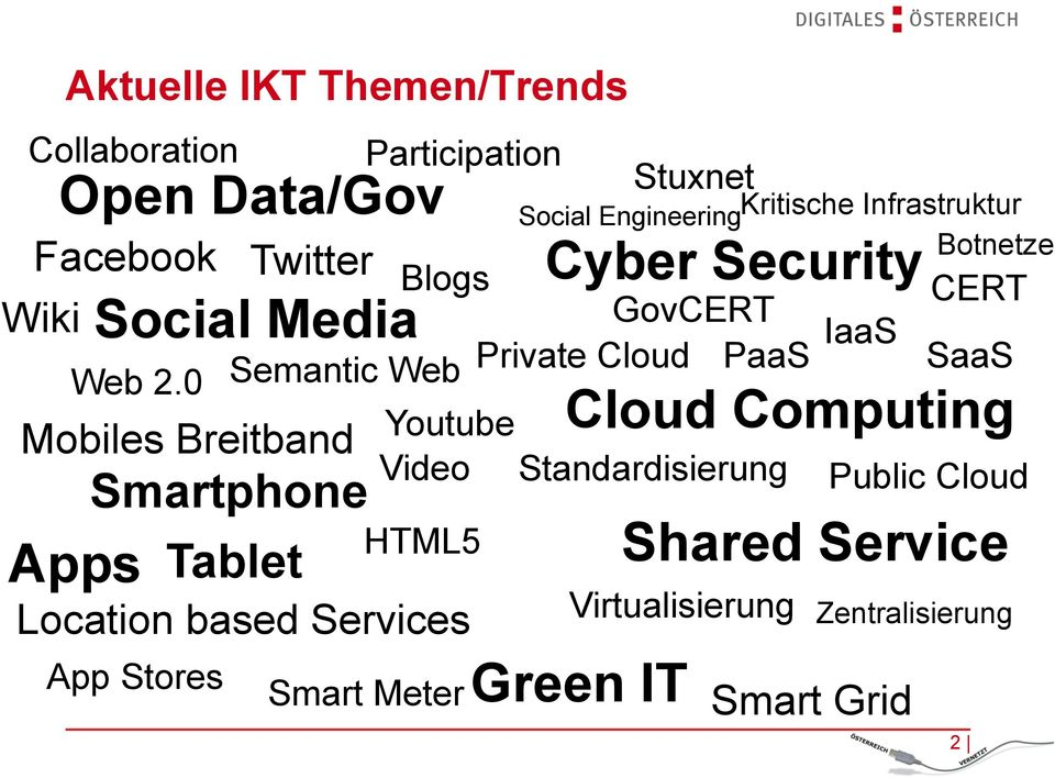 Blogs GovCERT Semantic Web Private Cloud PaaS Cloud Computing Youtube Video Standardisierung HTML5 Green IT Stuxnet