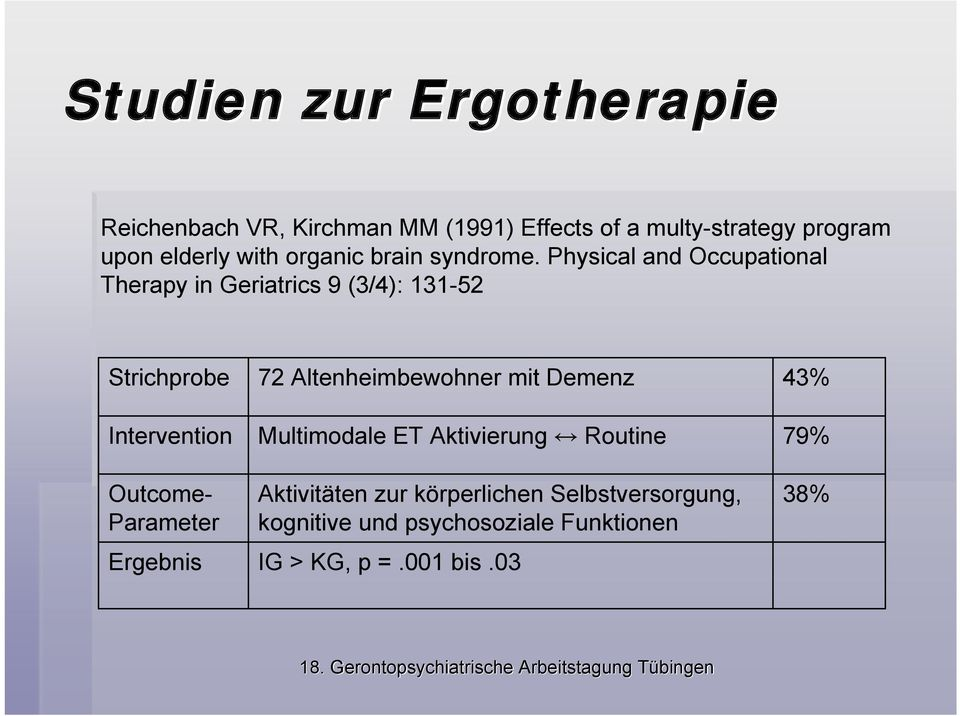 Physical and Occupational Therapy in Geriatrics 9 (3/4): 131-52 Strichprobe 72 Altenheimbewohner mit Demenz