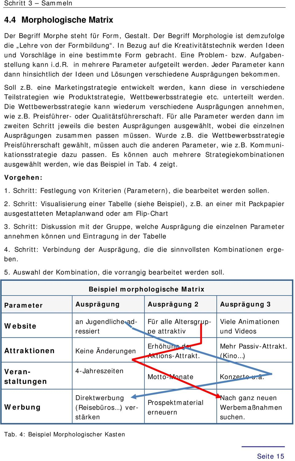 Erfreut Produktstrategie Vorlage Ideen - Entry Level Resume Vorlagen ...
